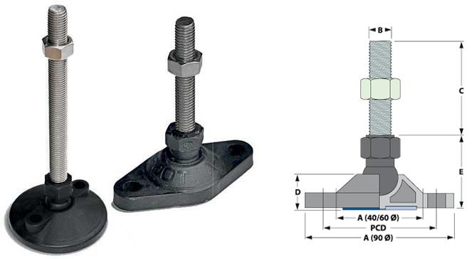 Adjustable leveling feet and tube ends | Castors & Industrial