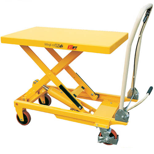SLM300 Scissor Lift Tables
